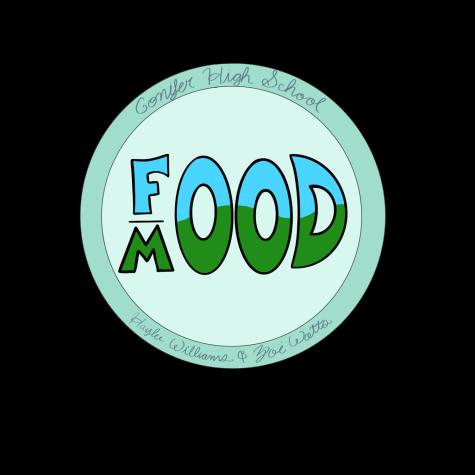 Food Mood Logo